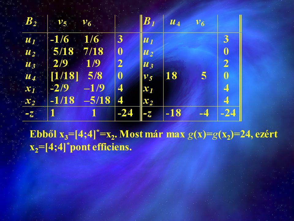 Ebből x3=[4;4]*=x2. Most már max g(x)=g(x2)=24, ezért